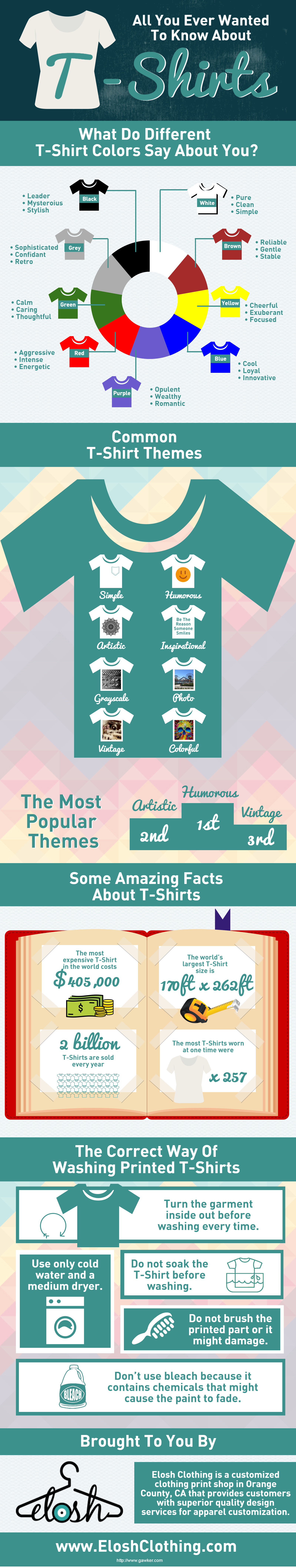 All You Ever Wanted To Know About T-Shirts